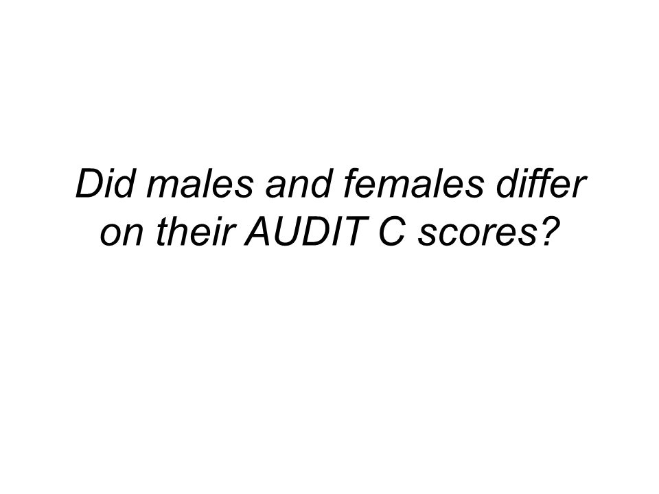Did males and females differ on their AUDIT C scores