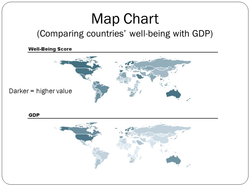 Map Chart (Comparing countries' well-being with GDP) Darker = higher value