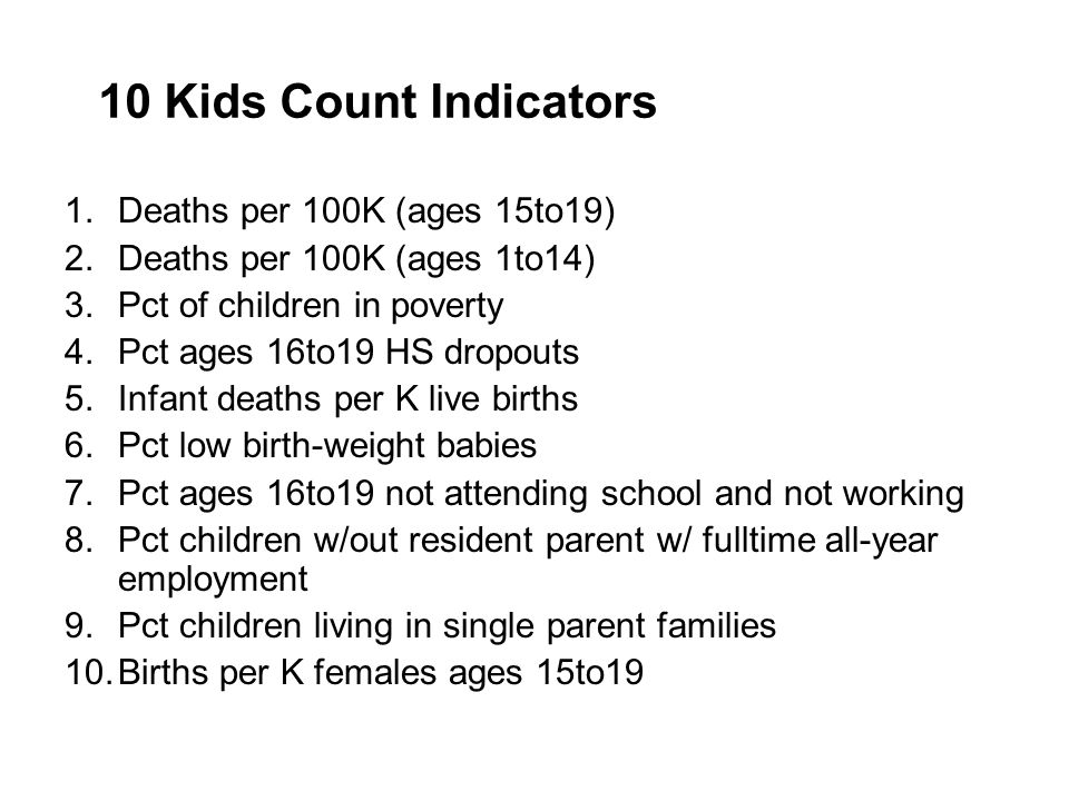 1.Deaths per 100K (ages 15to19) 2.Deaths per 100K (ages 1to14) 3.Pct of children in poverty 4.Pct ages 16to19 HS dropouts 5.Infant deaths per K live births 6.Pct low birth-weight babies 7.Pct ages 16to19 not attending school and not working 8.Pct children w/out resident parent w/ fulltime all-year employment 9.Pct children living in single parent families 10.Births per K females ages 15to19 10 Kids Count Indicators