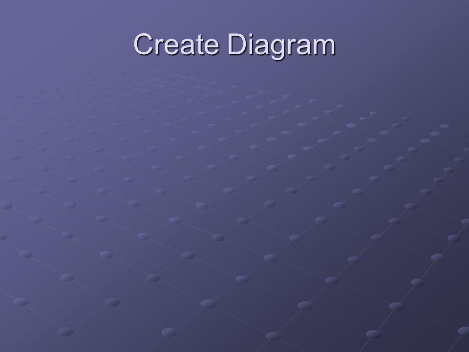 Create Diagram