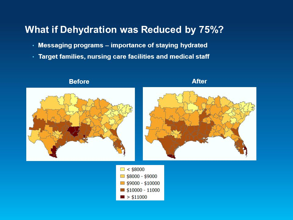 After Before Messaging programs – importance of staying hydrated Target families, nursing care facilities and medical staff What if Dehydration was Reduced by 75%?