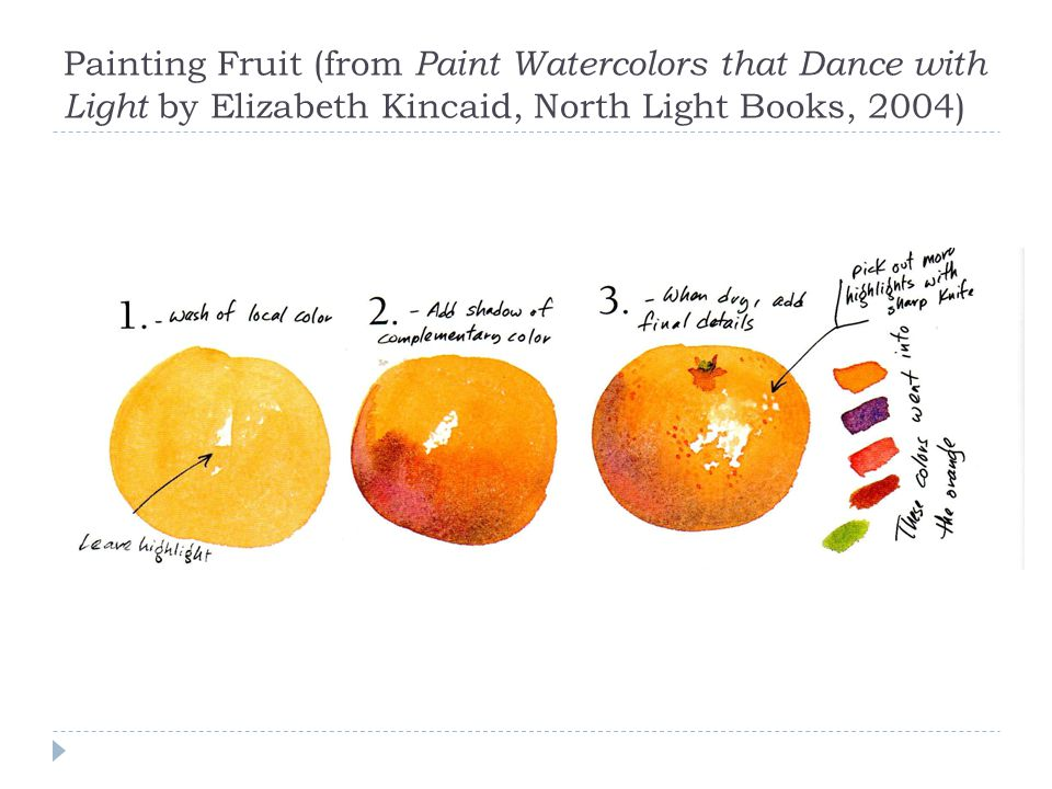 Painting Fruit (from Paint Watercolors that Dance with Light by Elizabeth Kincaid, North Light Books, 2004)