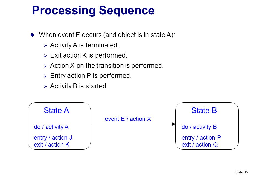 Processing Sequence When event E occurs (and object is in state A):  Activity A is terminated.