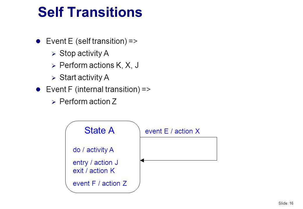 Self Transitions Event E (self transition) =>  Stop activity A  Perform actions K, X, J  Start activity A Event F (internal transition) =>  Perform action Z State A do / activity A entry / action J exit / action K event F / action Z event E / action X Slide: 16