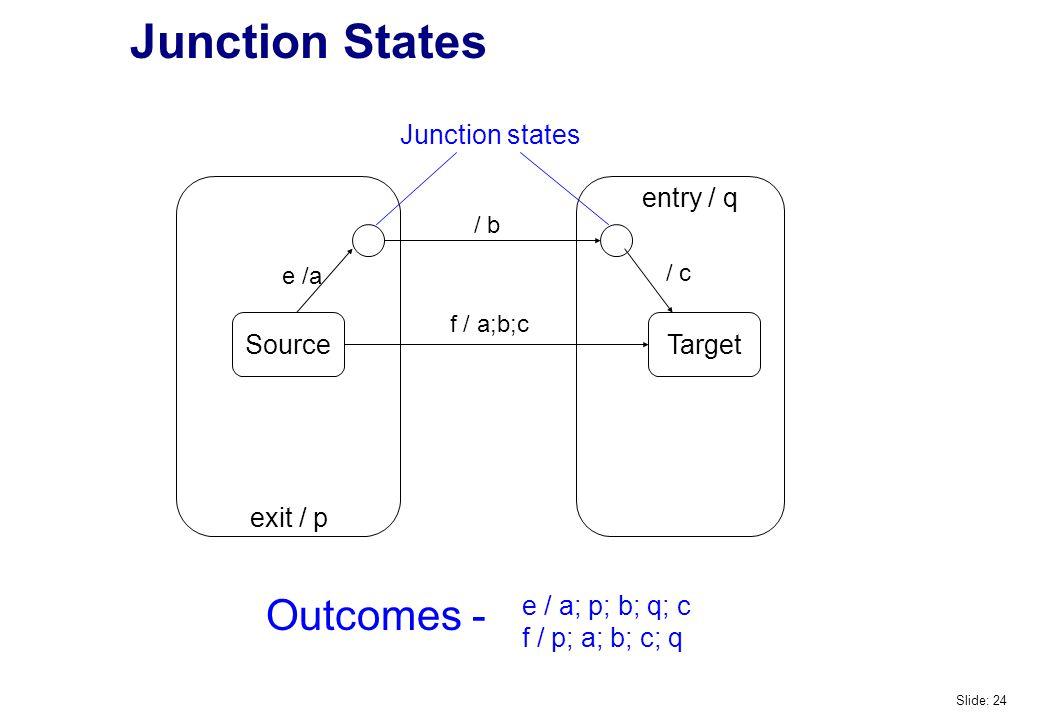 Junction States SourceTarget exit / p entry / q Junction states f / a;b;c / b e /a / c e / a; p; b; q; c f / p; a; b; c; q Outcomes - Slide: 24