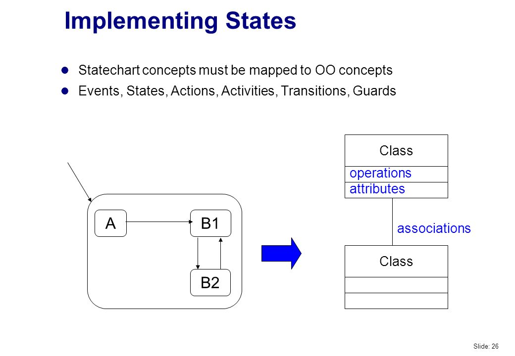 Implementing States Statechart concepts must be mapped to OO concepts Events, States, Actions, Activities, Transitions, Guards A B2 B1 Class operations attributes associations Slide: 26