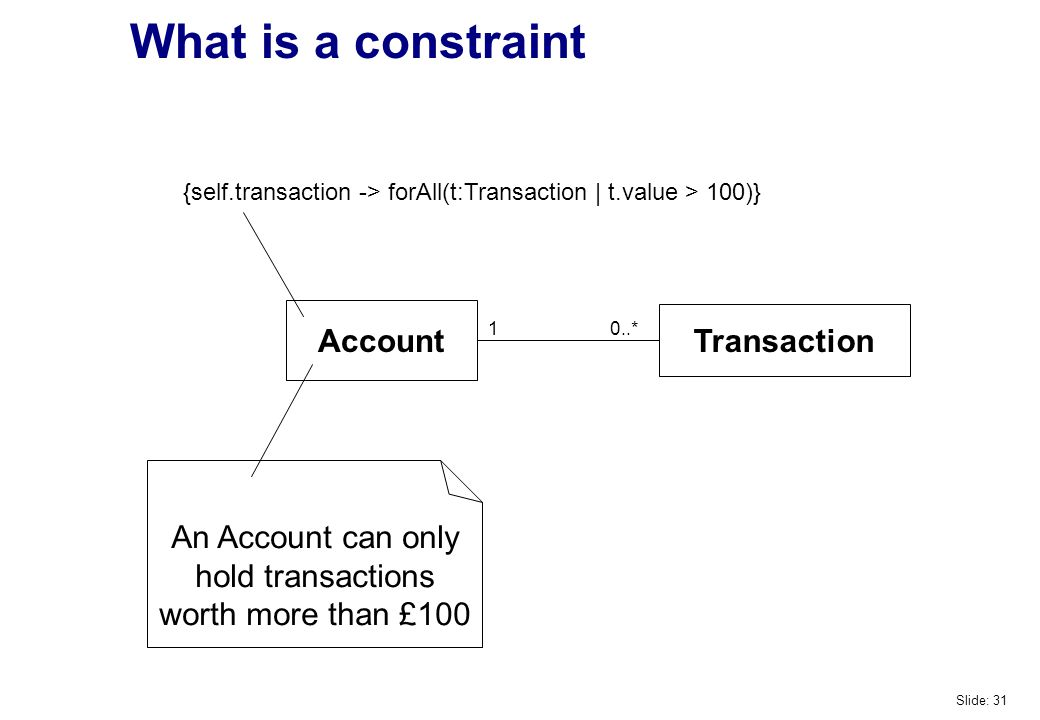What is a constraint Account Transaction {self.transaction -> forAll(t:Transaction | t.value > 100)} 0..*1 An Account can only hold transactions worth more than £100 Slide: 31