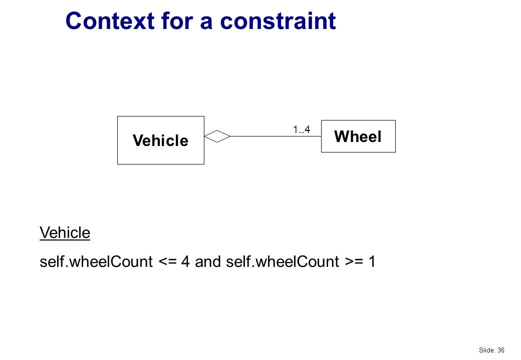 Context for a constraint Wheel Vehicle self.wheelCount = 1 1..4 Slide: 36