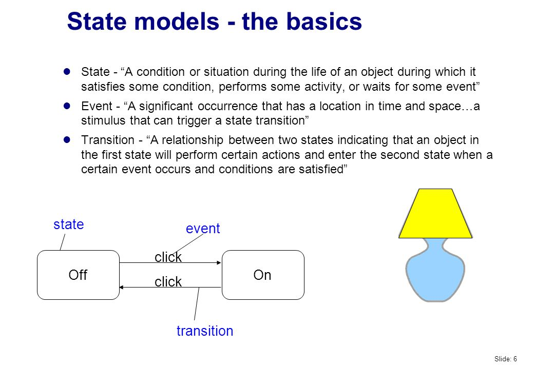 Multiplicity constraints VocabularyVocabElementHint 0..50..*11 VocabElement self.hint -> size >= 0 and self.hint -> size <= 5 VocabElement self.vocabulary -> size = 1 Hint self.vocabElement -> size = 1 Equivalent constraints expressed on the classes Slide: 37