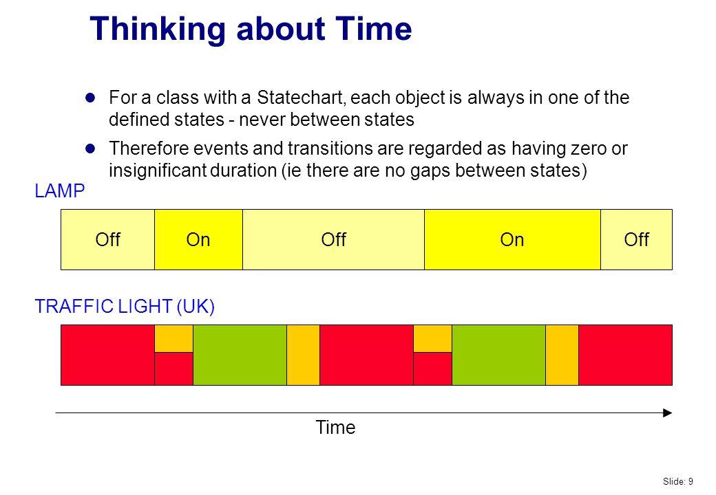 Object Constraint Language Slide: 30