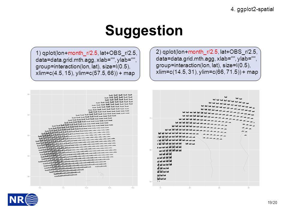 Suggestion 1) qplot(lon+month_r/2.5, lat+OBS_r/2.5, data=data.grid.mth.agg, xlab=
