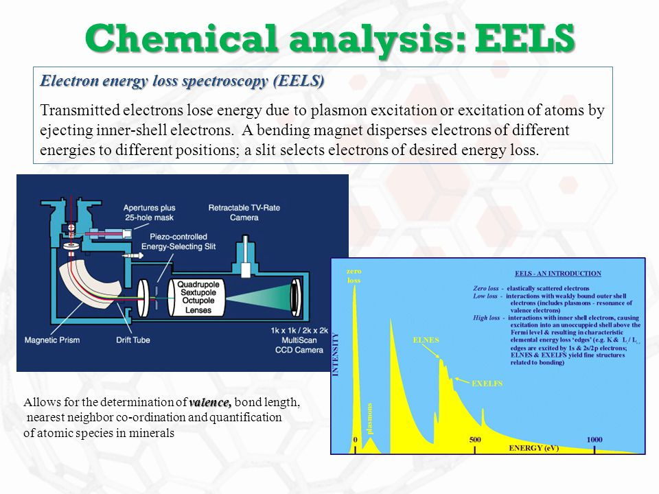 Chemical analysis: EELS Electron energy loss spectroscopy - Valence determination