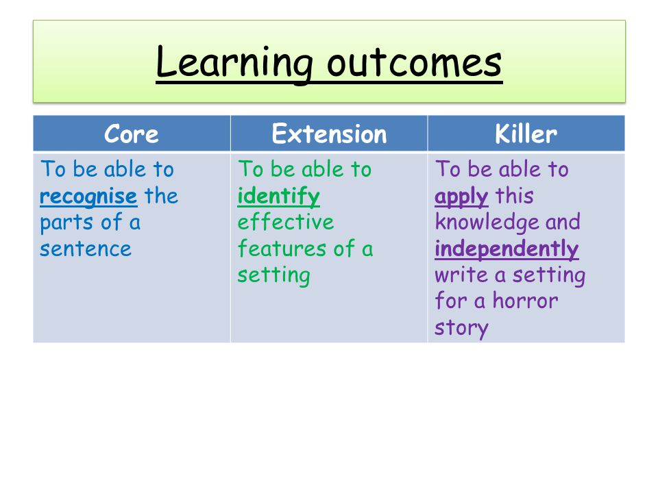 Learning outcomes CoreExtensionKiller To be able to recognise the parts of a sentence To be able to identify effective features of a setting To be able to apply this knowledge and independently write a setting for a horror story