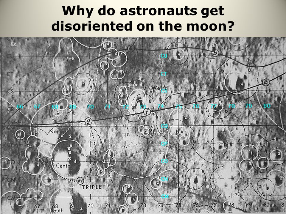 Why do astronauts get disoriented on the moon