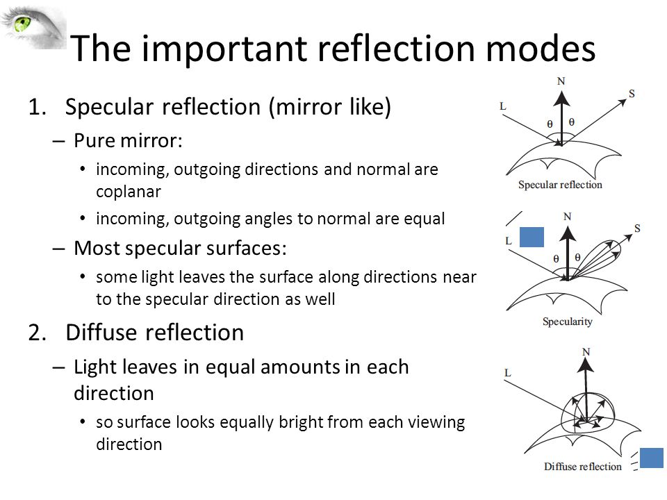 The important reflection modes 1.Specular reflection (mirror like) – Pure mirror: incoming, outgoing directions and normal are coplanar incoming, outgoing angles to normal are equal – Most specular surfaces: some light leaves the surface along directions near to the specular direction as well 2.Diffuse reflection – Light leaves in equal amounts in each direction so surface looks equally bright from each viewing direction
