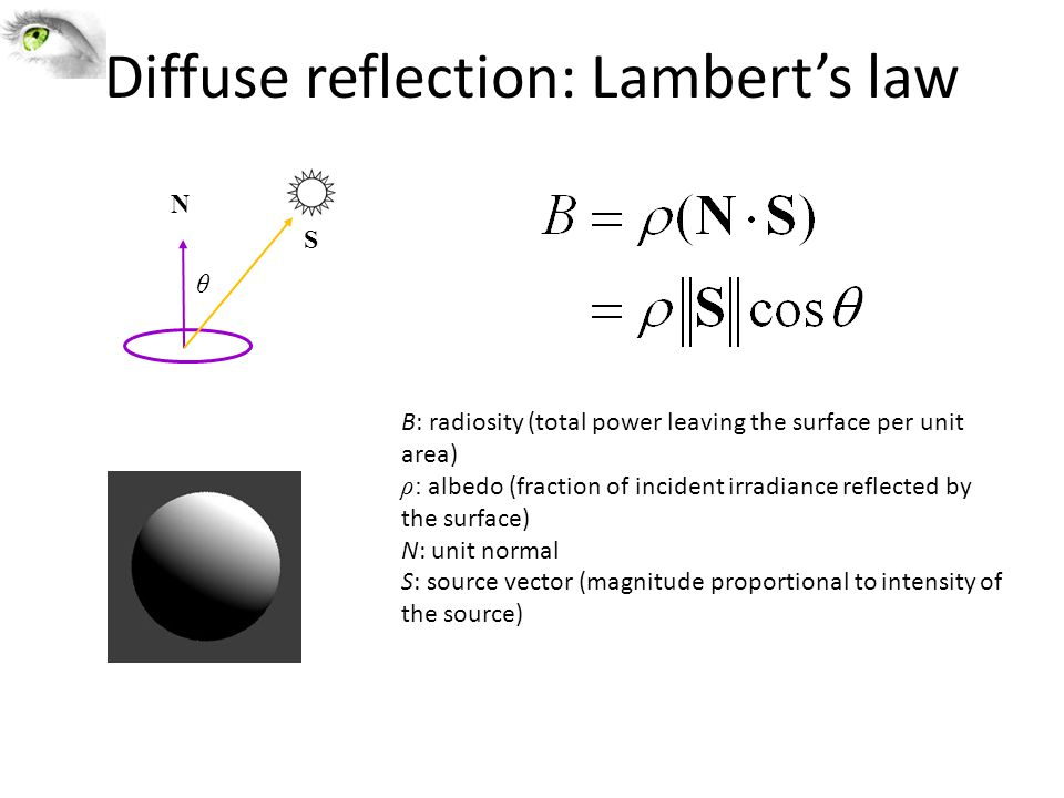 Diffuse reflection: Lambert's law N S B: radiosity (total power leaving the surface per unit area) ρ: albedo (fraction of incident irradiance reflected by the surface) N: unit normal S: source vector (magnitude proportional to intensity of the source) θ
