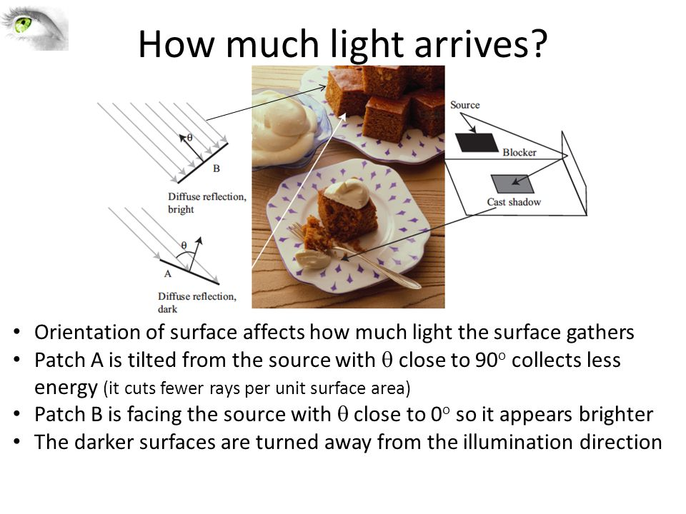 How much light arrives.