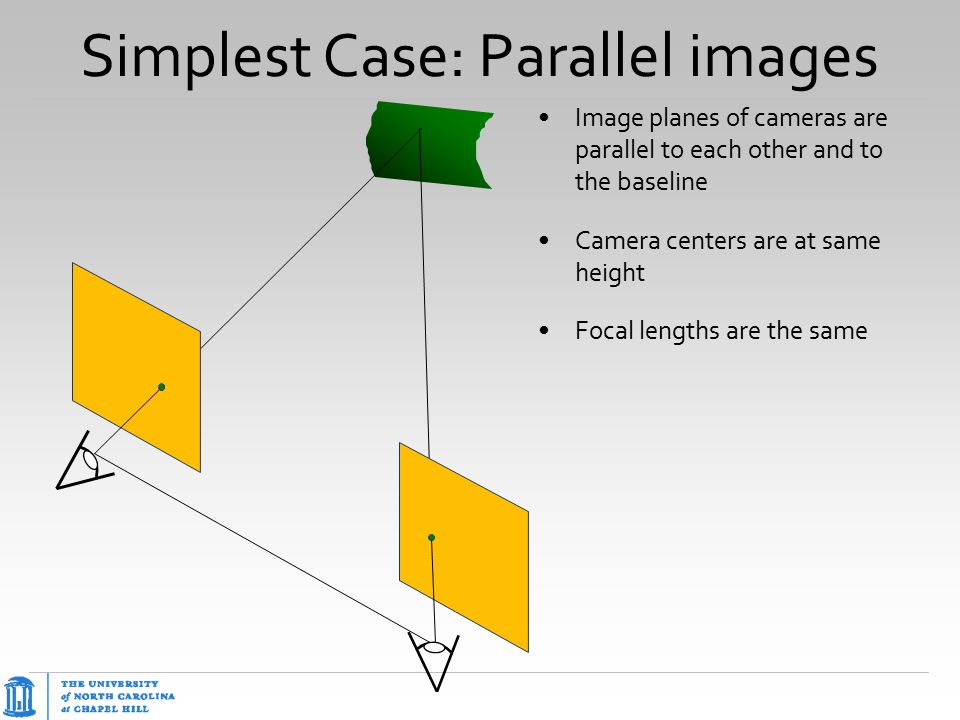 Simplest Case: Parallel images Image planes of cameras are parallel to each other and to the baseline Camera centers are at same height Focal lengths