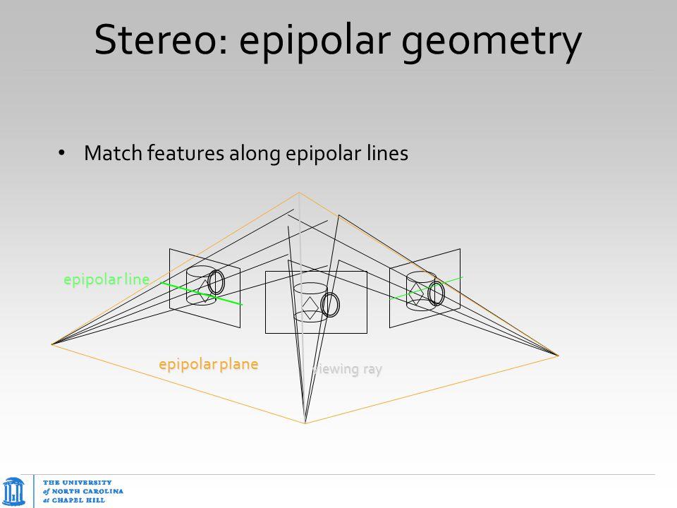 Stereo: epipolar geometry Match features along epipolar lines viewing ray epipolar plane epipolar line slide: R. Szeliski