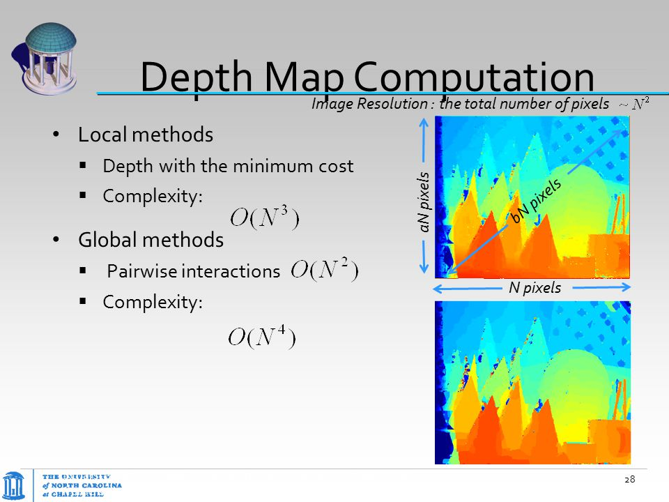 Depth Map Computation Local methods  Depth with the minimum cost  Complexity: Global methods  Pairwise interactions  Complexity: Scharstein and Sz
