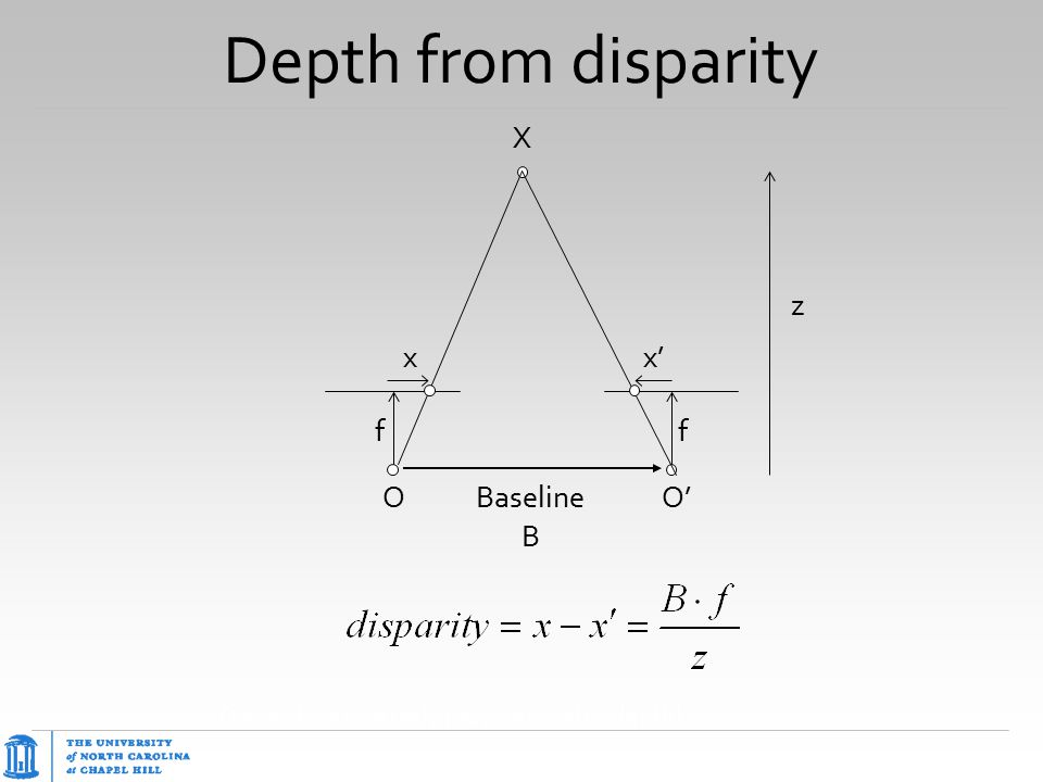 Depth from disparity f xx' Baseline B z OO' X f Disparity is inversely proportional to depth!