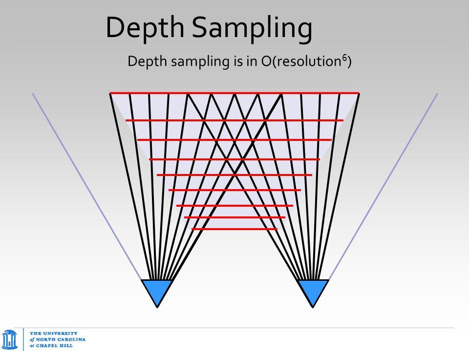 Depth Sampling Depth sampling is in O(resolution 6 )