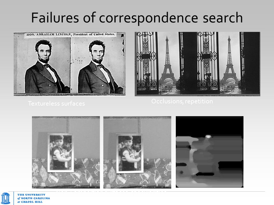 Failures of correspondence search Textureless surfaces Occlusions, repetition Non-Lambertian surfaces, specularities slide: S. Lazebnik