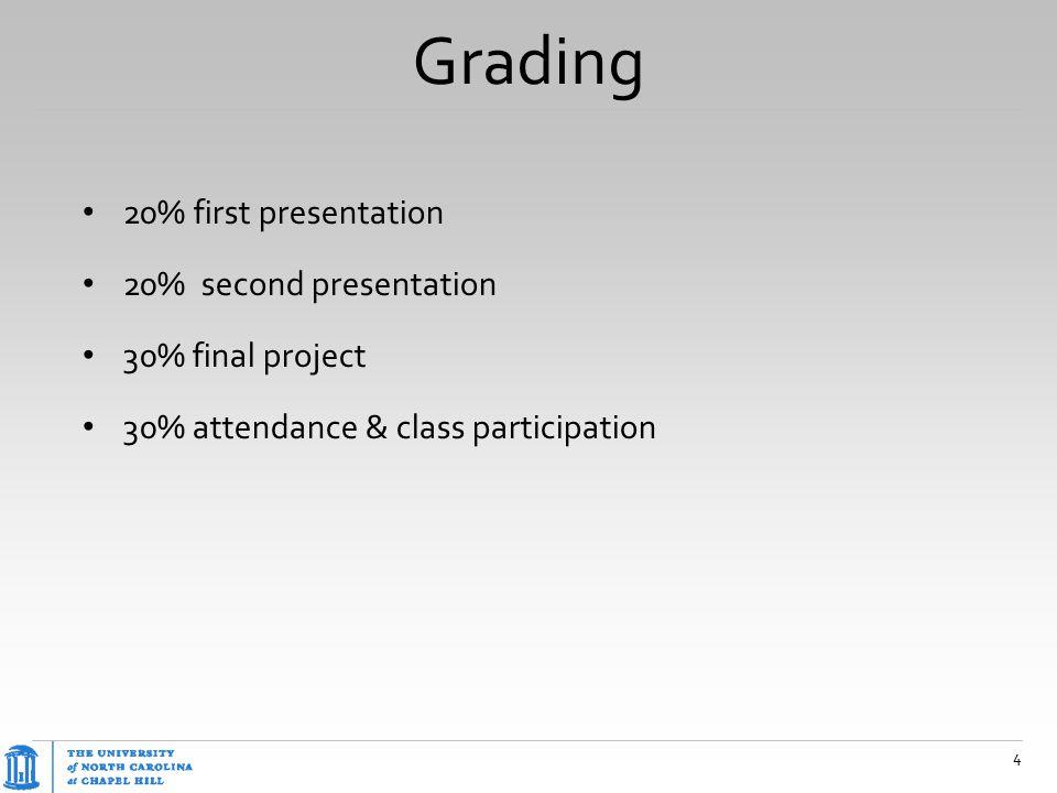 Grading 20% first presentation 20% second presentation 30% final project 30% attendance & class participation 4