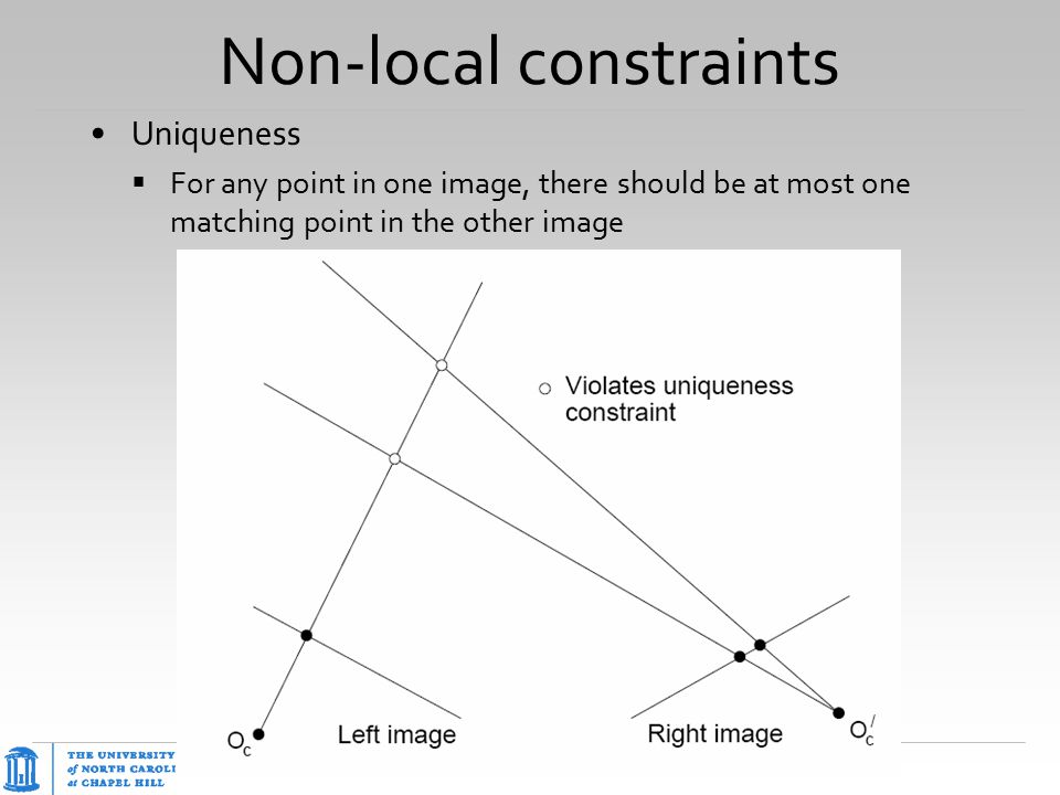 Non-local constraints Uniqueness  For any point in one image, there should be at most one matching point in the other image slide: S. Lazebnik