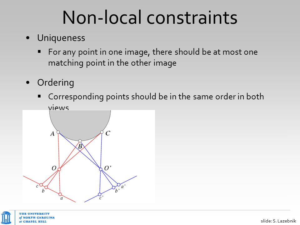 Non-local constraints Uniqueness  For any point in one image, there should be at most one matching point in the other image Ordering  Corresponding