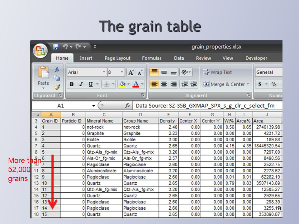 The grain table 14 More than 52,000 grains
