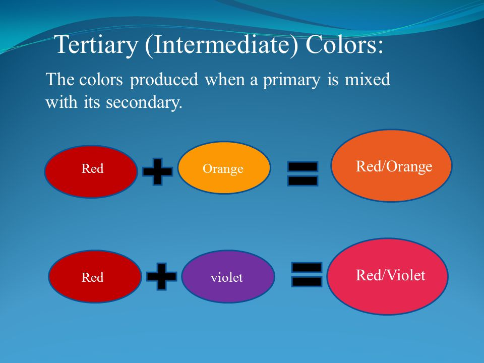Tint: Shade: When white is added to a color to make it lighter Black is added to a color to make it darker + + = =