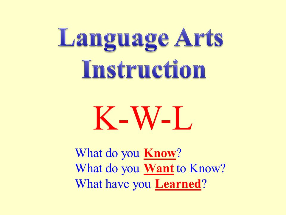 K-W-L What do you Know? What do you Want to Know? What have you Learned?