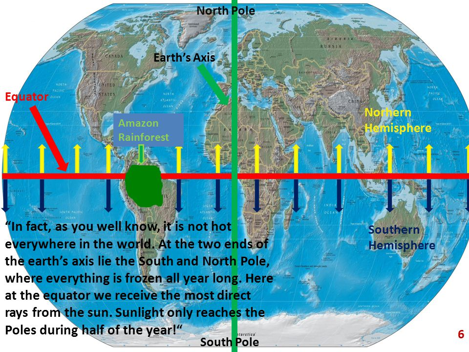 Norhern Hemisphere Southern Hemisphere Equator South Pole North Pole In fact, as you well know, it is not hot everywhere in the world.