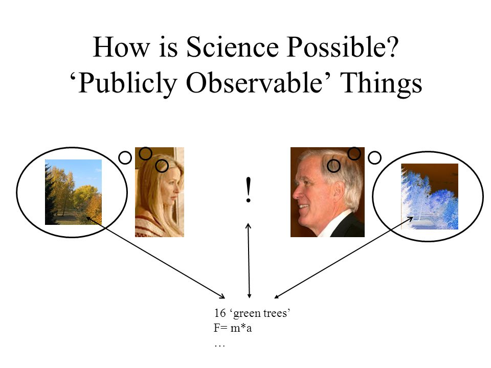 How is Science Possible 'Publicly Observable' Things 16 'green trees' F= m*a … !