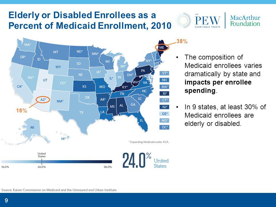 9 The composition of Medicaid enrollees varies dramatically by state and impacts per enrollee spending.