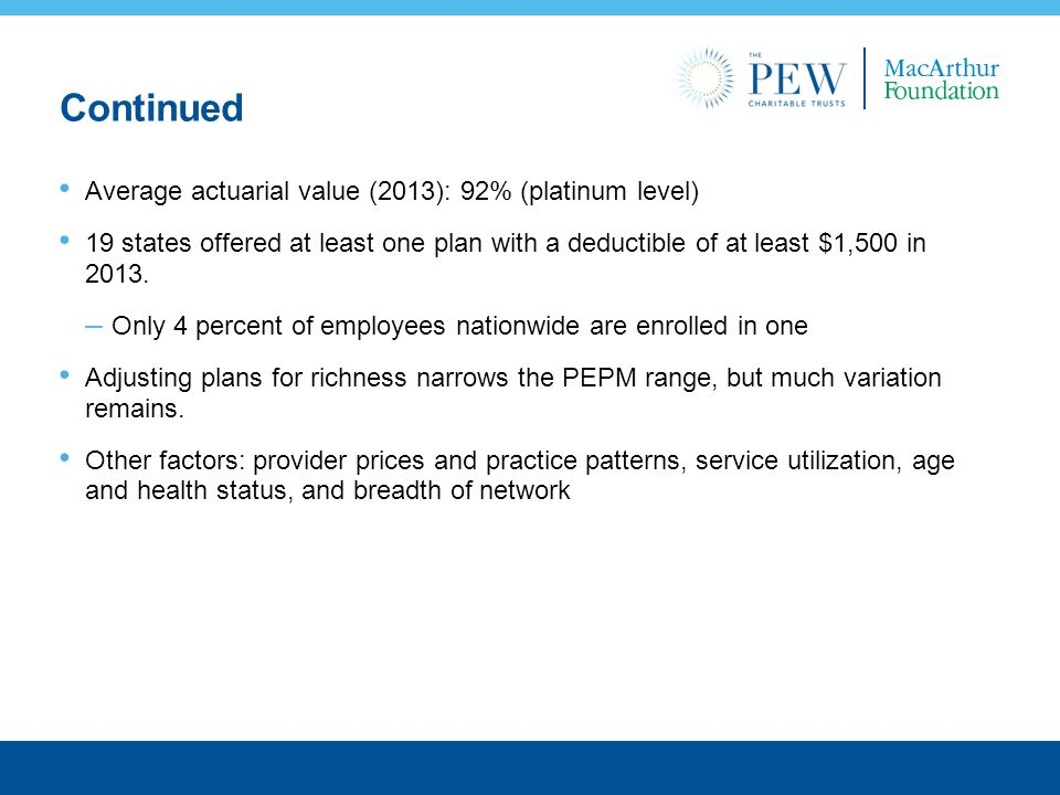 Continued Average actuarial value (2013): 92% (platinum level) 19 states offered at least one plan with a deductible of at least $1,500 in 2013.