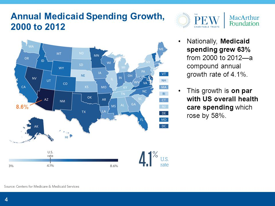 5 21% of Americans had Medicaid coverage for at least a portion of 2010.