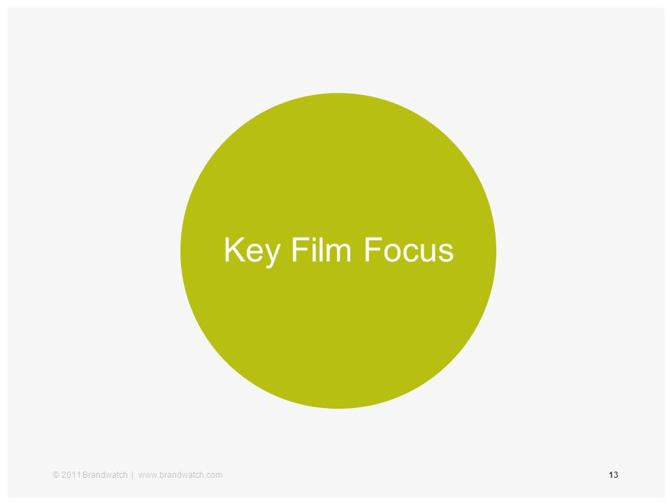 © 2011 Brandwatch | www.brandwatch.com13 Key Film Focus