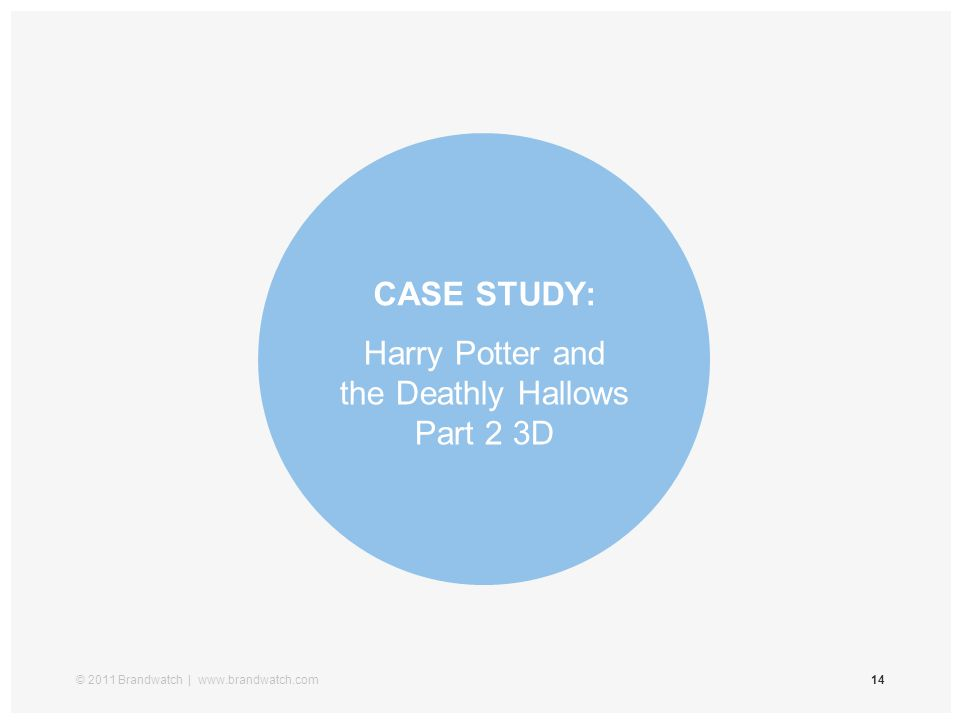 © 2011 Brandwatch | www.brandwatch.com14 CASE STUDY: Harry Potter and the Deathly Hallows Part 2 3D