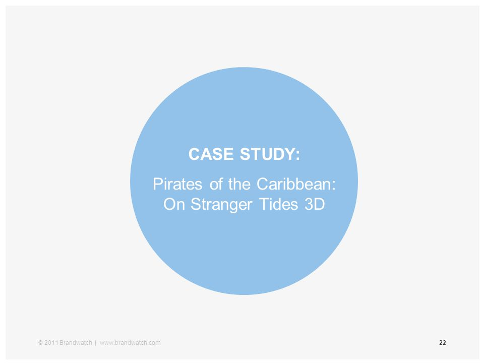 © 2011 Brandwatch | www.brandwatch.com22 CASE STUDY: Pirates of the Caribbean: On Stranger Tides 3D