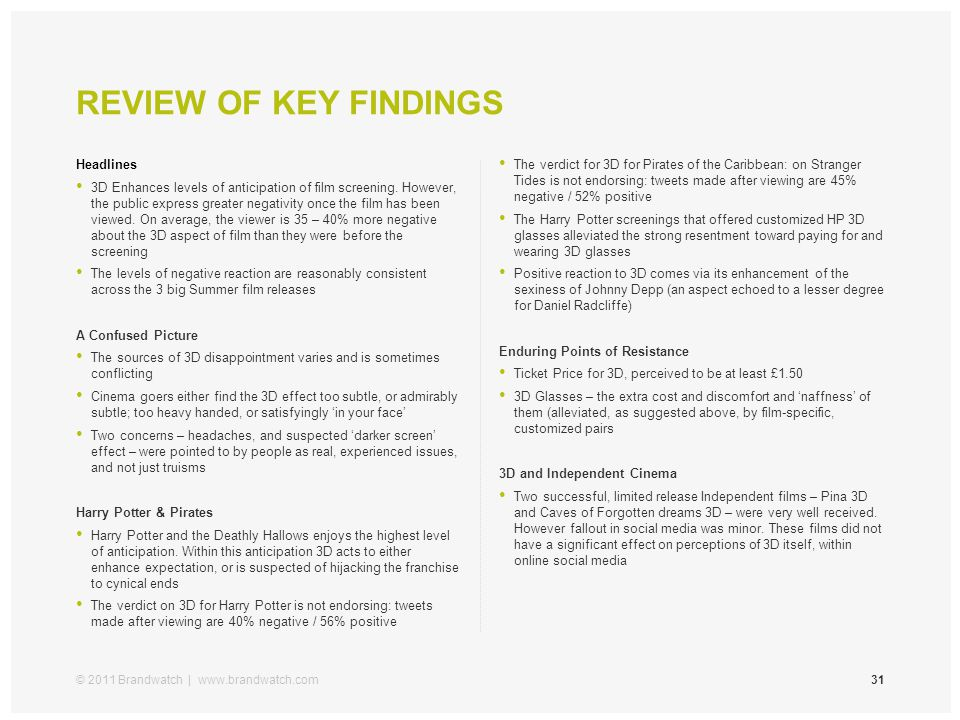REVIEW OF KEY FINDINGS © 2011 Brandwatch | www.brandwatch.com31 Headlines 3D Enhances levels of anticipation of film screening. However, the public ex