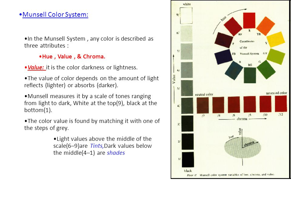 Munsell Color System: In the Munsell System, any color is described as three attributes : Hue, Value, & Chroma.