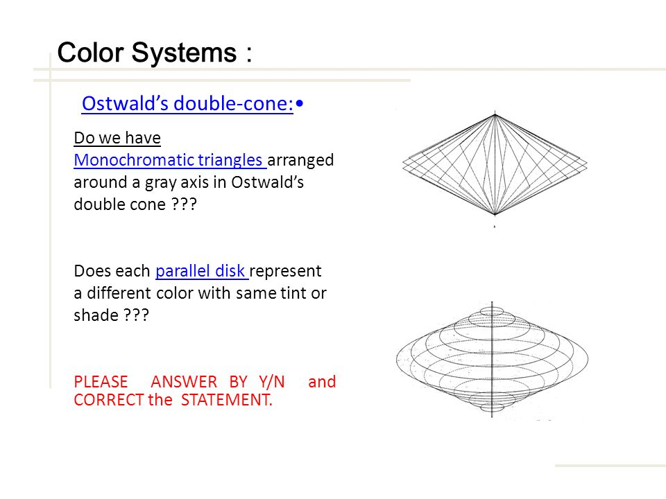 Do we have Monochromatic triangles Monochromatic triangles arranged around a gray axis in Ostwald's double cone .