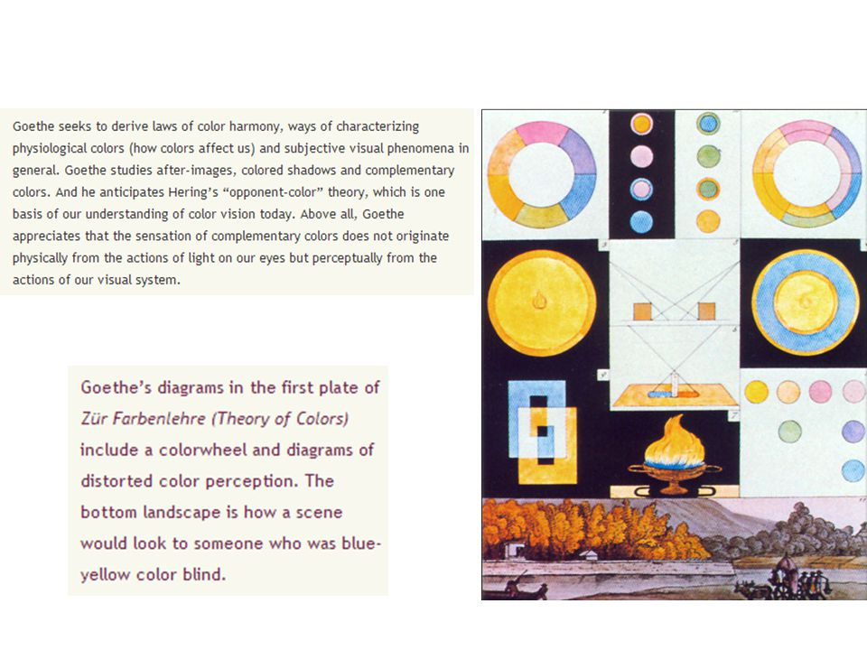 Rood Circle Color are distributed in shape of circle, the area of every color varies the other color according to the wave length.