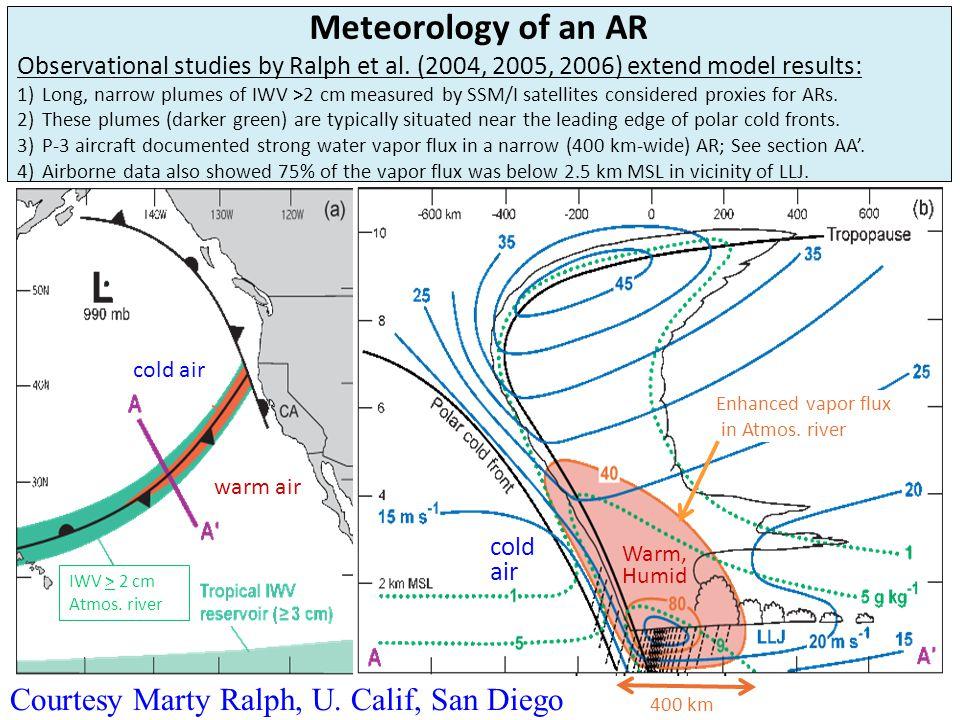 Meteorology of an AR Observational studies by Ralph et al.