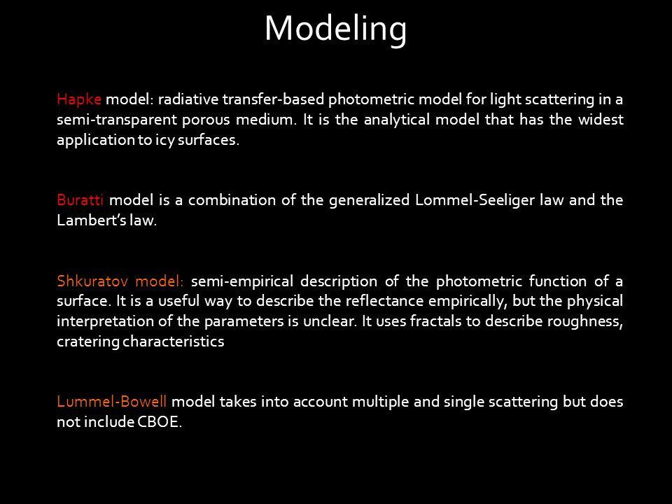 Modeling Hapke model: radiative transfer-based photometric model for light scattering in a semi-transparent porous medium.