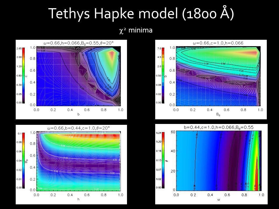 Tethys Hapke model (1800 Å)  2 minima