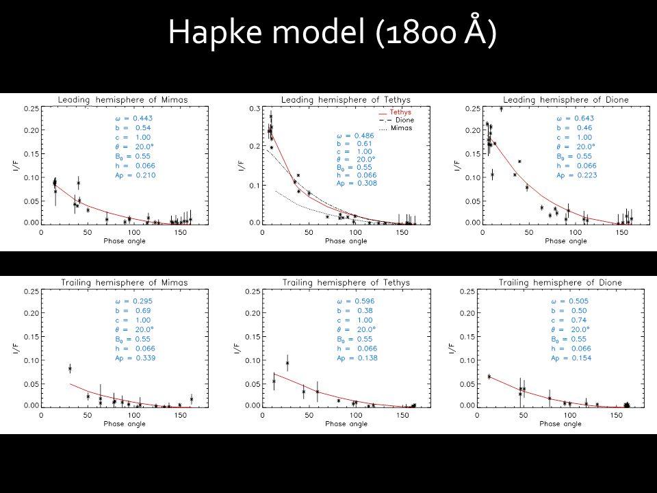 Hapke model (1800 Å) Leading