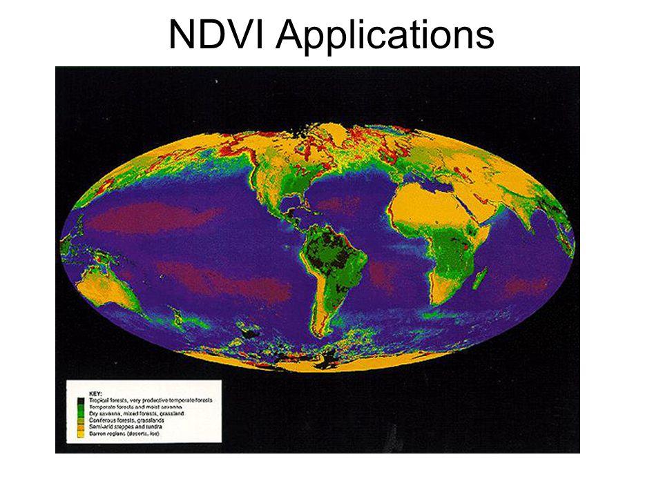NDVI Applications